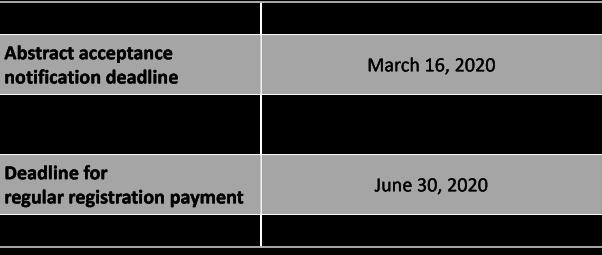 Key dates - 1
